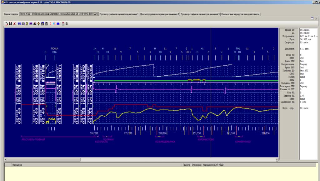 Руководство по эксплуатации рэ компрессоры кт-6, кт-7, кт-6 эл.